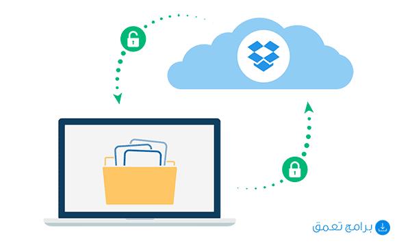 ضمان الحماية و عامل الآمان مع Dropbox :