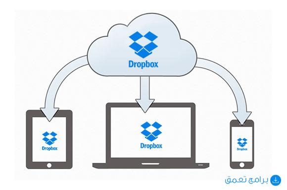طريقة استخدام دروب بوكس dropbox