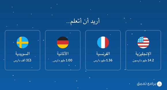 تعلم أكثر من عشر لغات مجانا مع دوولينجو Duolingo
